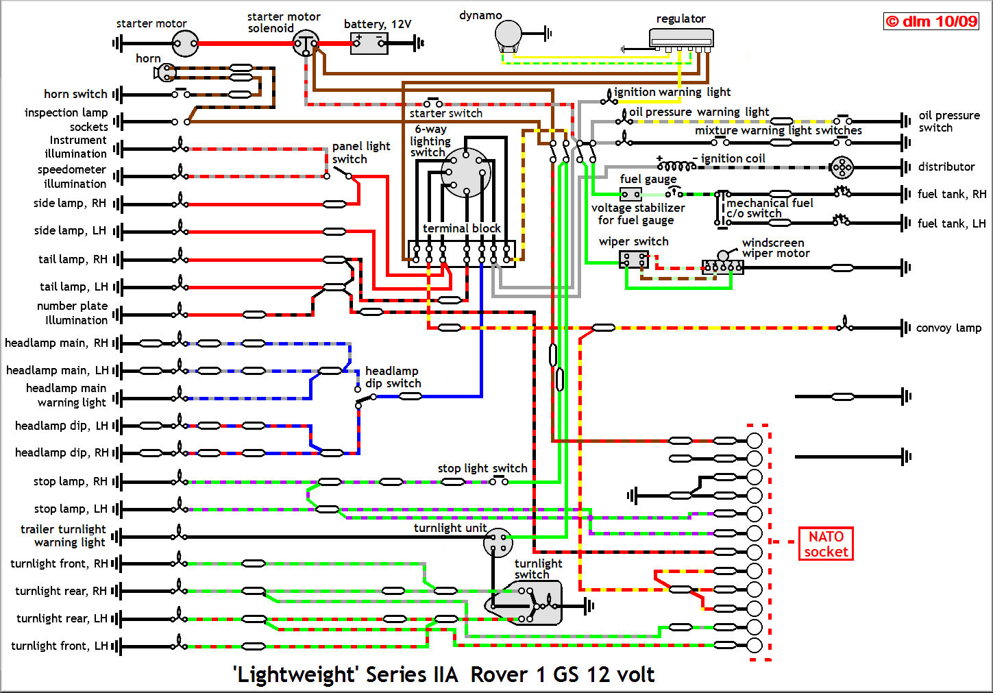 Rover 1 Diagram land rover lightweight land rover series 3 wiring diagram at gsmx.co